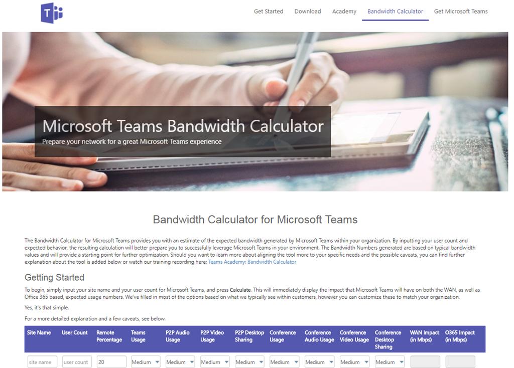 Plan, Deliver & Operate Microsoft Teams –Teams Academy Summary