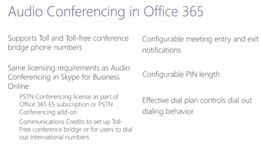Teams: Introduction to Audio Conferencing Video Summary