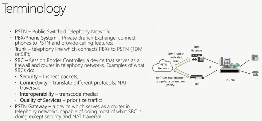 Cisco Voice Gateway Sip Trunk