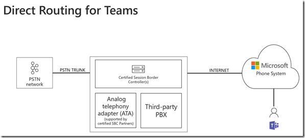 Microsoft Teams – Martin Boam's Microsoft UC Blog