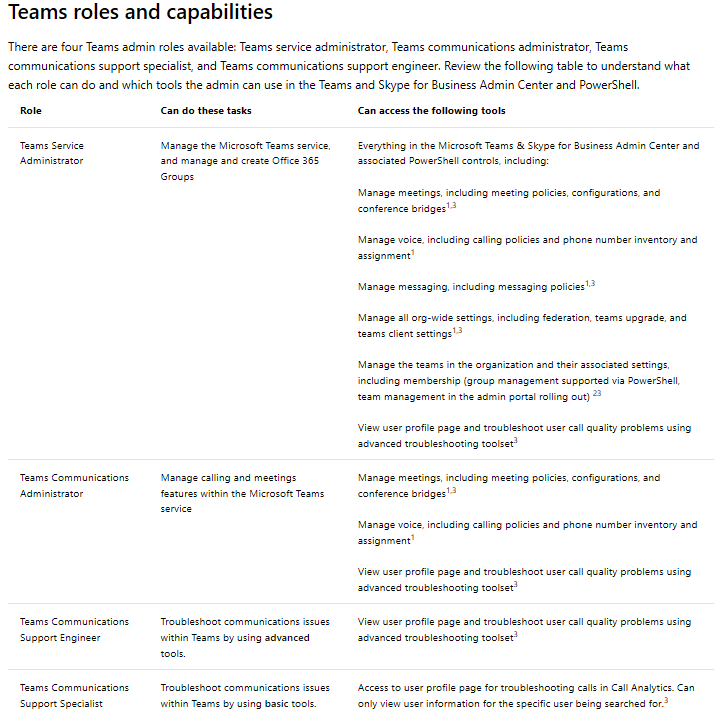 Microsoft Teams and Skype for Business Admin Center